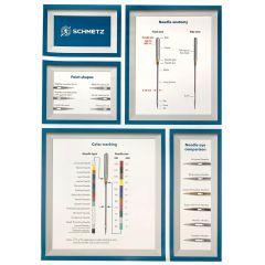 Schmetz Specificaties poster A1 formaat - 1st
